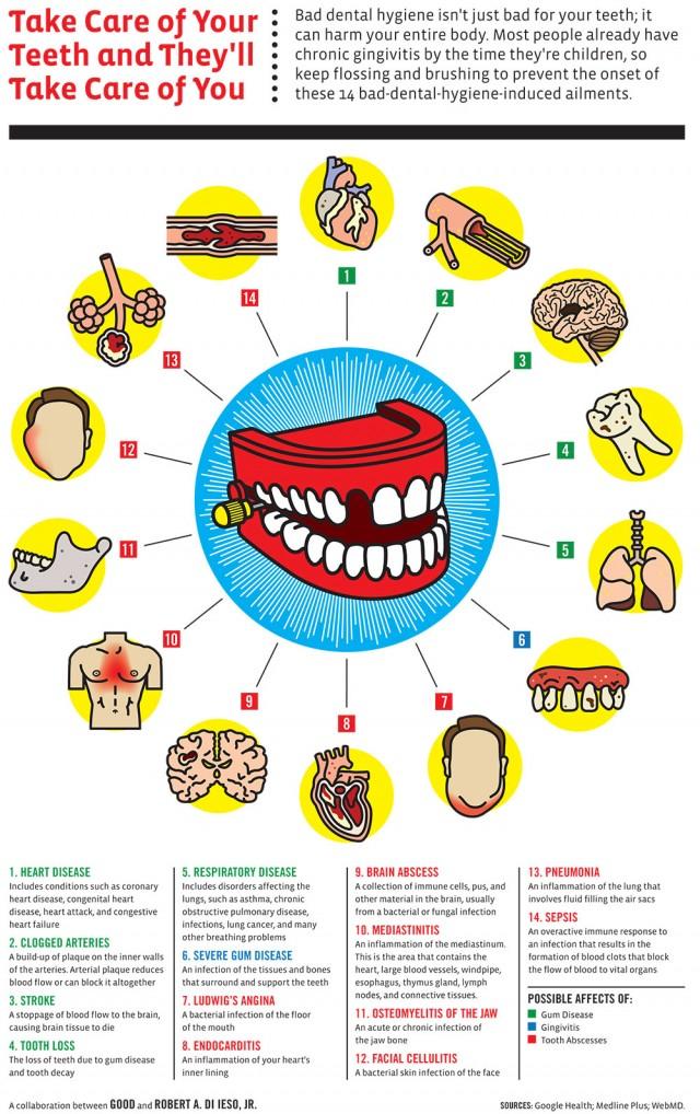 infographic voor artsen