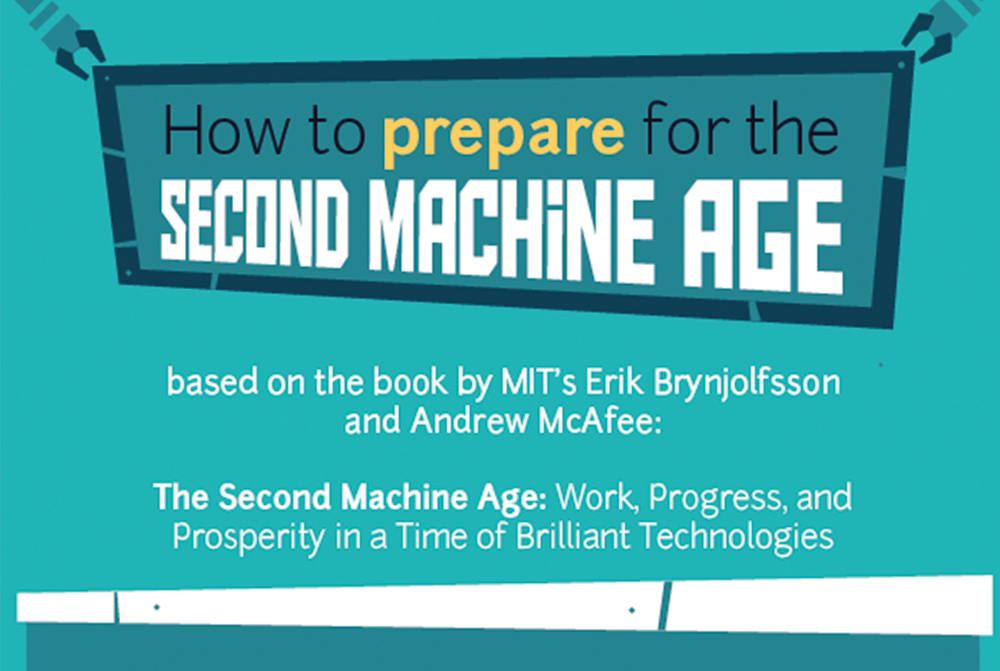 Machine Age Featured Image